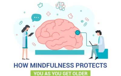 How Mindfulness Protects You as You Get Older- Guest Post and Infographic
