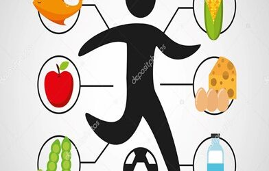 """""""Don't believe what you think"""" ~Rene Descartes; National Nutrition Month Guest Blog Series (part 1/3)"""