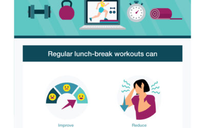 Feeling sluggish or stressed out? It's time to amp up your Work From Home workout routine- Guest Post